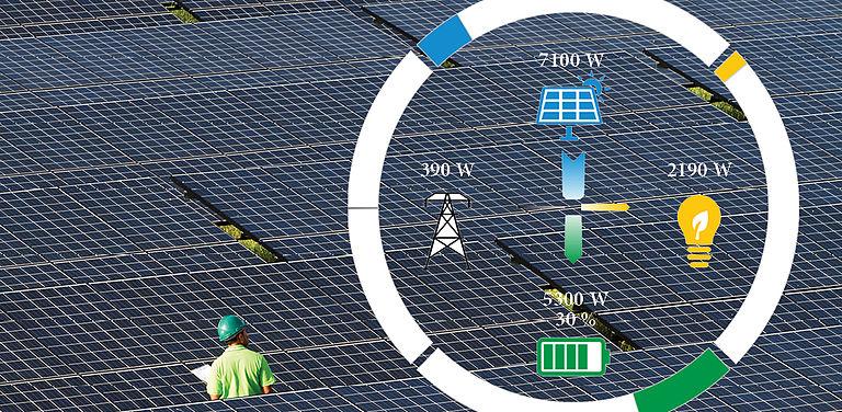 """Projekt EMSIG - """"Energiemanagementsystem für integrierte Geschäftsmodelle"""""""